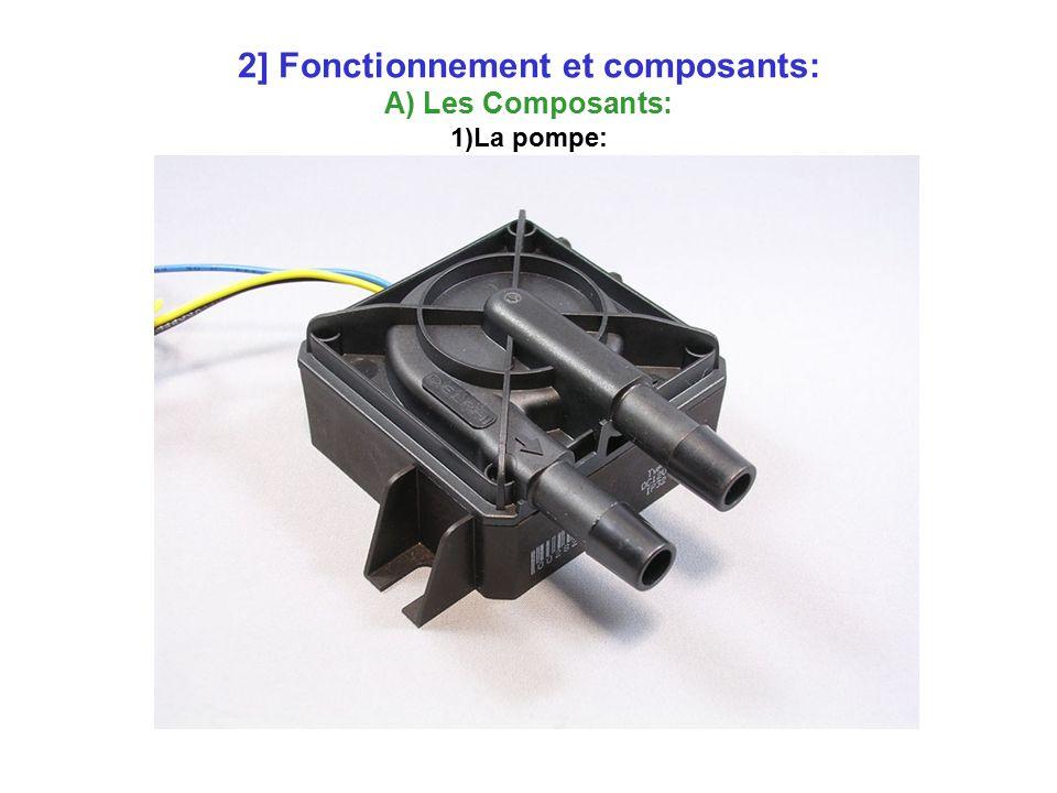 2] Fonctionnement et composants: A) Les Composants: 1)La pompe: